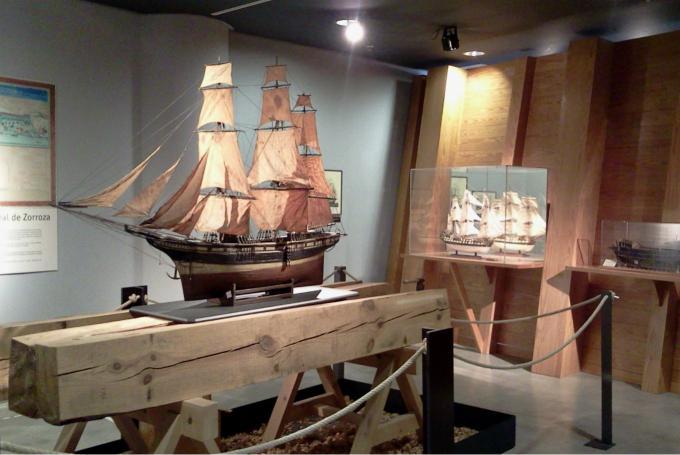 Talleres 'Domingos marineros' en Museo Marítimo de Bilbao (Bilbao)